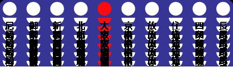 尼崎・御幣島・新福島・北新地・大阪天満宮・京橋・放出・住道・四条畷・長尾